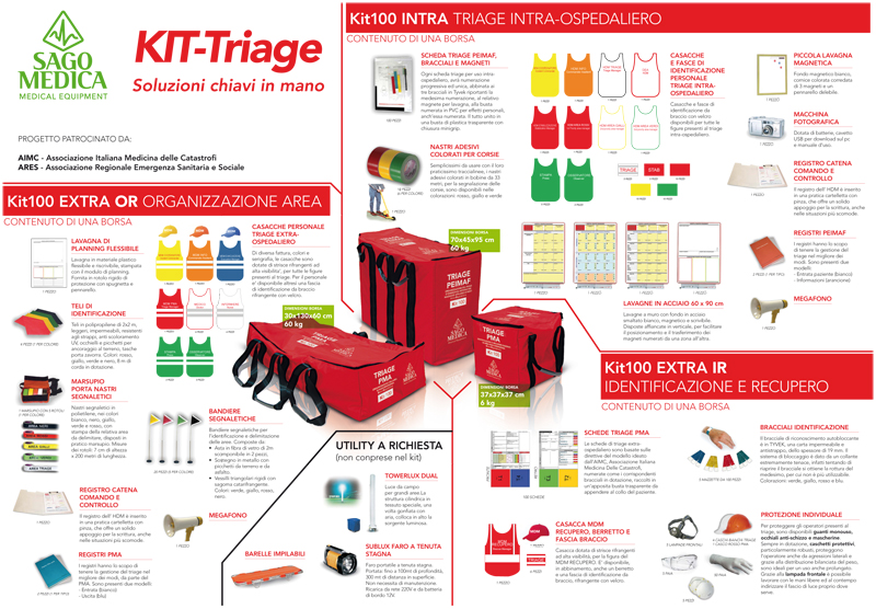 Kit-TRIAGE